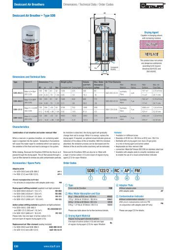 Hydraulic Accessories Section Desiccant Air Breathers - Stauff
