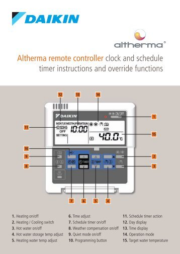 Altherma remote controller clock and schedule ... - Artizan Heating