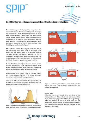 Height histograms: Use and interpretation of void and material volume