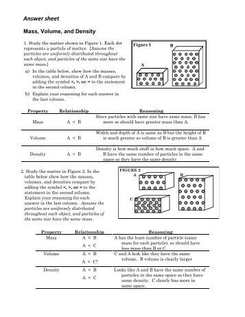 Density Worksheet - MrsYeomansSciencePage