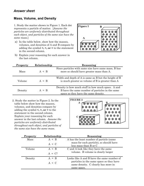 Density worksheet answers.pdf - period7chem