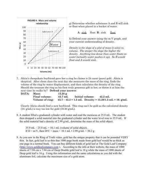 WWater g) Determine wheth
