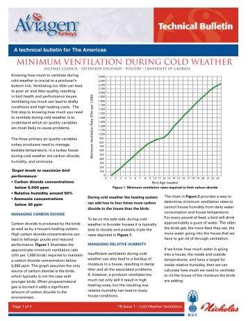 minimum ventilation during cold weather - Aviagen Turkeys