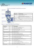 VFlo V-Notch Ball Valve - Page 5