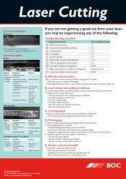 Laser Cutting - BOC Australia