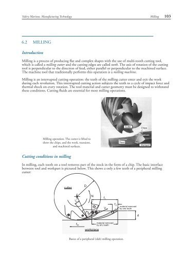Cutting Conditions In milling