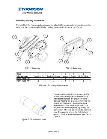 Roundway Bearings Installation Instructions - Thomson