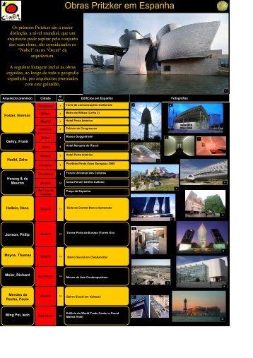 Edifícios Pritzker em Espanha - Spain