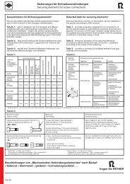 Kreuzschlitz Phillips A2 blank 10x DIN 965 Senkschrauben M 2.5 x 5