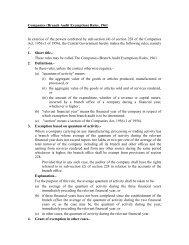 Companies (Branch Audit Exemption) Rules, 1961