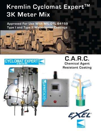 Kremlin Cyclomat ExpertTM 3K Meter Mix C.A.R.C. - Finishing ...