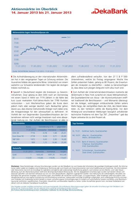 Aktienmärkte im Überblick 14. Januar 2013 bis 21. Januar 2013