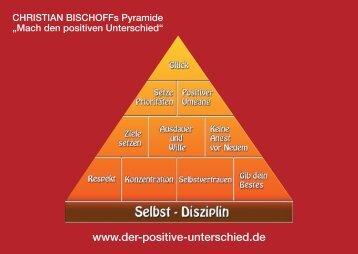 Jetzt informieren - Sparkasse Neu-Ulm - Illertissen