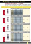 IEC CYLINDRICAL FUSE SYSTEM - Hagelec - Page 2