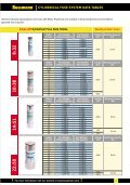 IEC CYLINDRICAL FUSE SYSTEM - Hagelec - Page 3