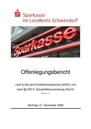 Offenlegungsbericht 31.12.2008 - Sparkasse im Landkreis ...