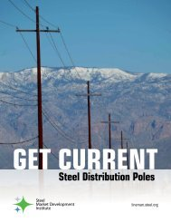 bUTion PoLes - American Iron and Steel Institute