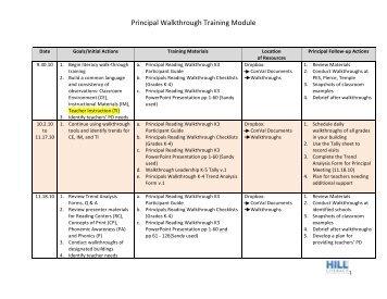sample schedule actor training part 2