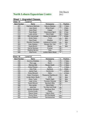 Results Sheet 18 March 2012.pdf - Wep.co.nz