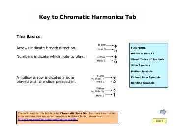 Harmonica harmonica tabs how to read : Harmonica : chromatic harmonica tabs Chromatic Harmonica as well ...