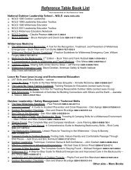 Reference Table Book List - Sierra Club