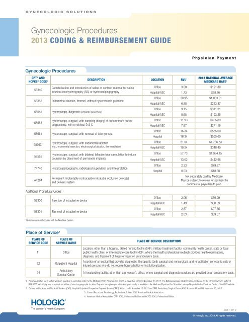 Gynecologic procedures coding guide for 2013 - Hologic