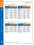 Ebook%20Jadwal%20Perjalanan%20KAI - Page 7
