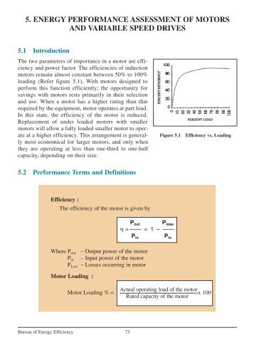 Exs  Motor Behavior Rubrics For Lab Performance Assessment
