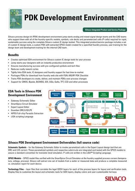 PDK Development Environment - Silvaco