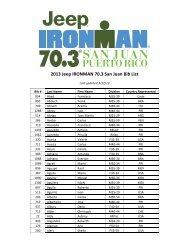 70.3-San-Juan-Bib-List