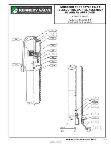 Tipper valves / Kipperventile