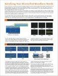 Instek AFG-3000 Arbitrary Waveform Generator - TestEquity - Page 2