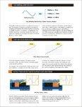 Instek AFG-3000 Arbitrary Waveform Generator - TestEquity - Page 3