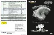 FV1000MPE - Olympus America
