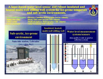 A laser-based water level sensor and robust insulated and heated ...