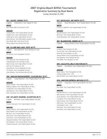 Registration Summary - Virginia Beach Billfish Tournament