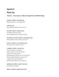 Plant List (pdf)