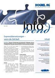 Inhalt Express