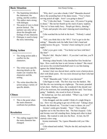 memorable experience essay examples