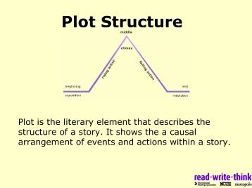 read write think plot diagram Identifying the elements of a plot diagram student notes plot diagram plot (definition) plot is the organized pattern or sequence of events that make up a story.