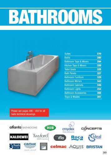 core range always in stock - City Plumbing Supplies
