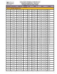 01.03.2013_jwp%20mac%202013%20diploma%20uitm%20perak_program
