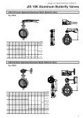Toyo Butterfly Valves - Page 5