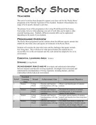 Teachers Programme Overview - National Aquarium