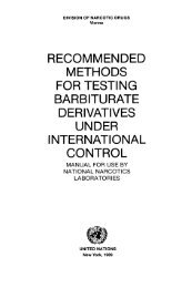 Recommended Methods for Testing Barbiturate Derivatives under