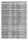 LATINSKI NAZIV HRVATSKI NAZIV ENGLESKI NAZIV (prijevod ... - Page 2