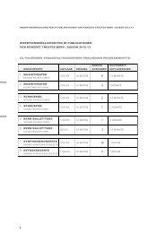 2012 2013 Insertionen Publikationen KTB_NEU - inMedia Services ...