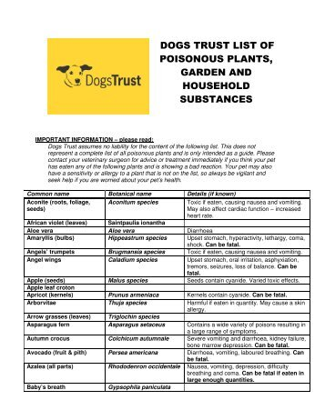 DOGS TRUST LIST OF POISONOUS PLANTS, GARDEN AND ...