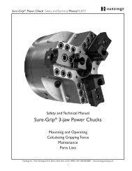Sure-Grip® Power Chuck