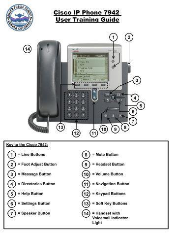 9650 ip phone ip office info cisco ip phone manual 7940 cisco ip phone manual 7965